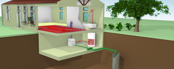 Schema Impianti geotermici
