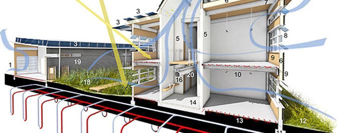 Schema dettagliato Impianti geotermici
